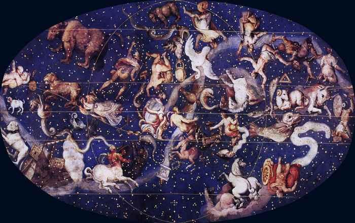 Поговорки о знаках зодиака