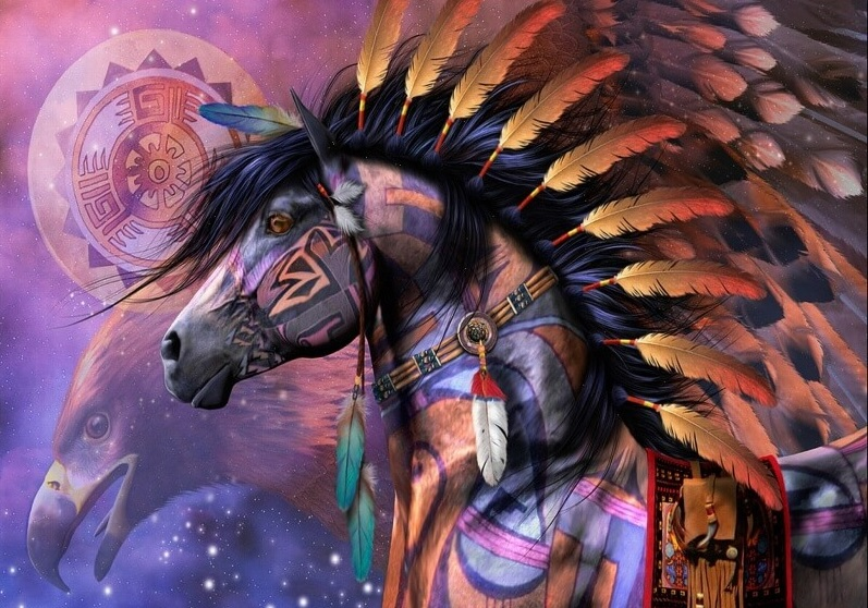 А Вы знаете своего тотемного животного по Знаку Зодиака?