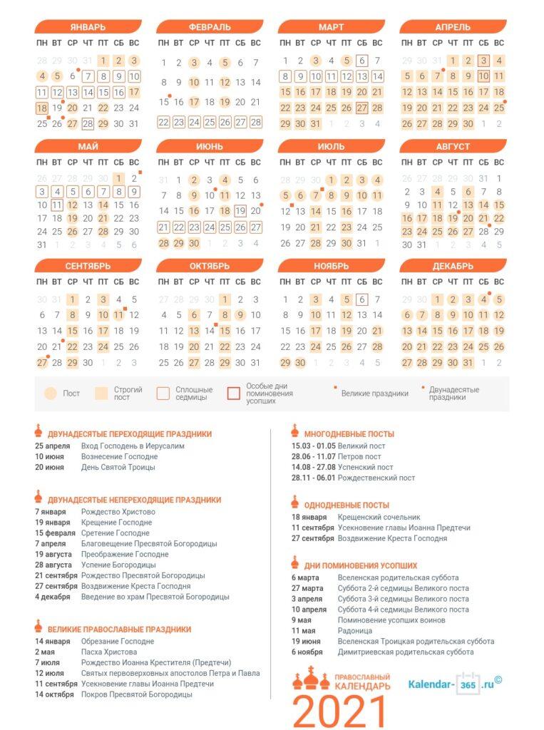 православные праздники 2021